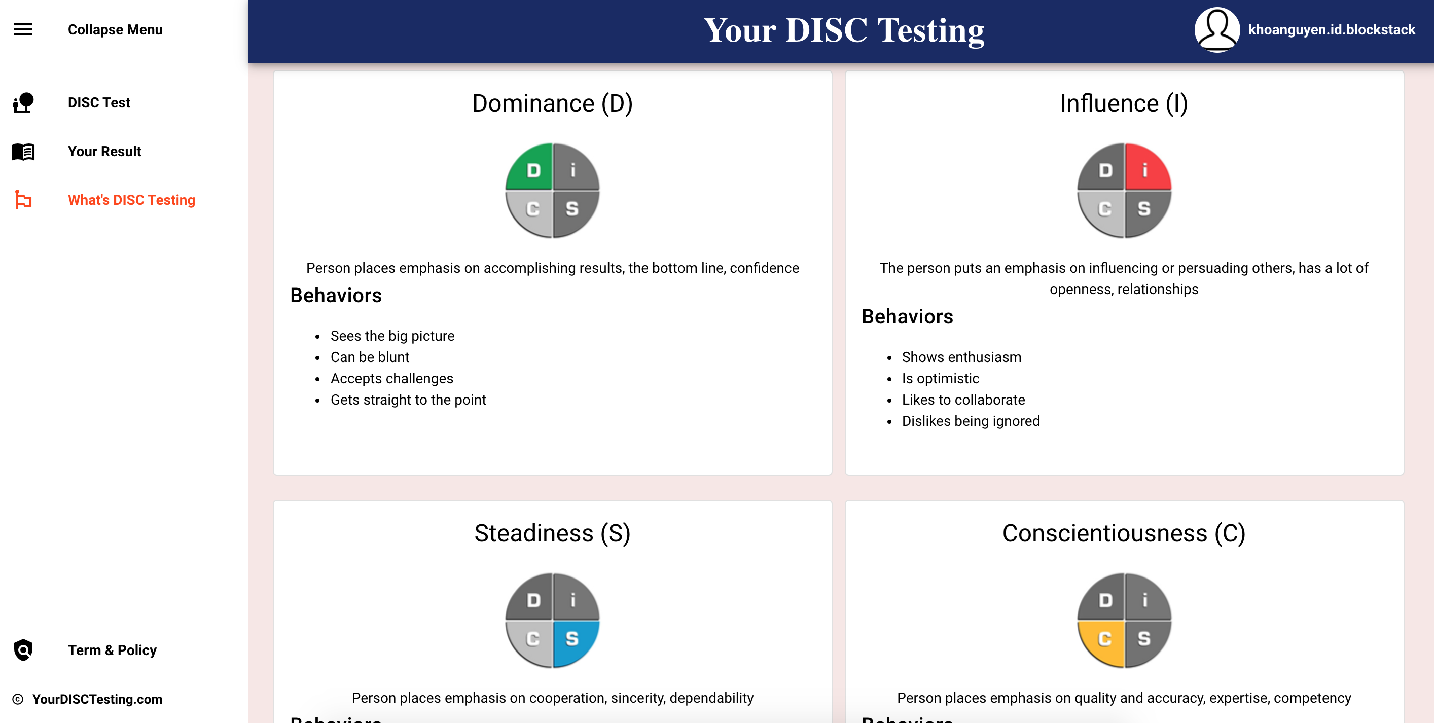 Your DISC Testing